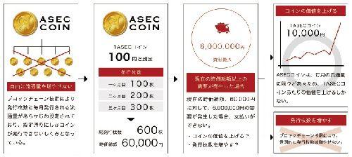 ビットコインが過去最高値を更新。市場関係者ら「買い本尊はエロい」指摘の声も | マネーボイス